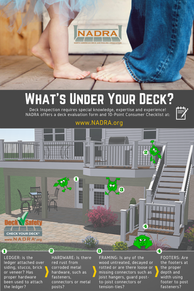 Deck Safety Infographic